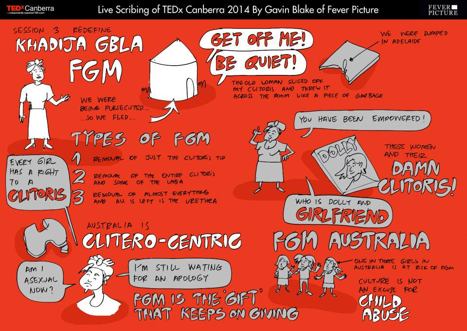 Creative Commons - Gavin Blake, Fever Picture