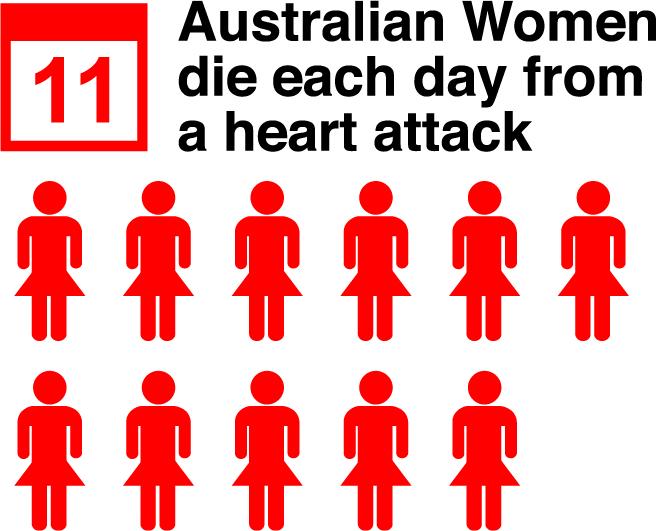 womens hearts