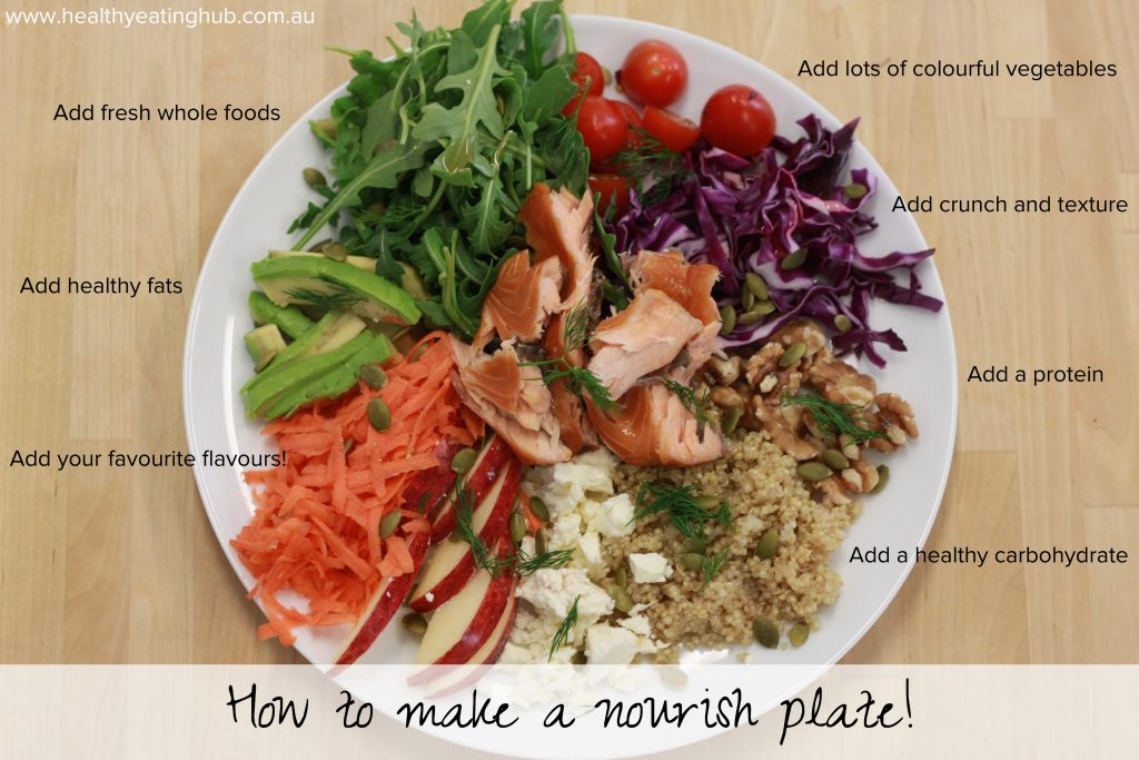 how-to-make-a-nourish-plate-1024x683