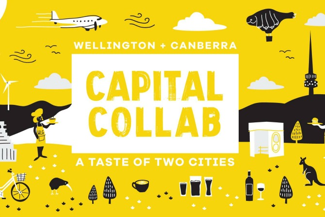 capital collab feature